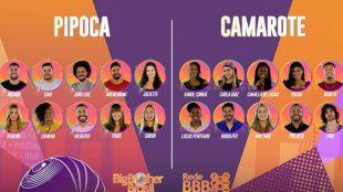 Confira a lista de famosos que estarão no BBB21